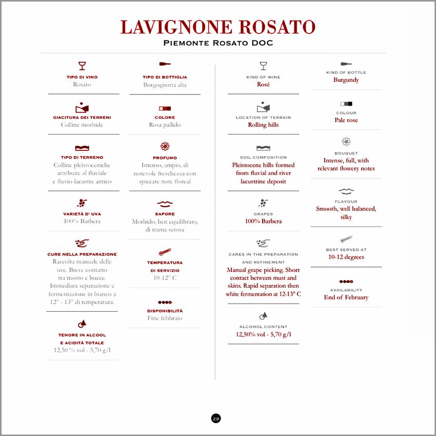 lavignone-rosato-scheda.jpg
