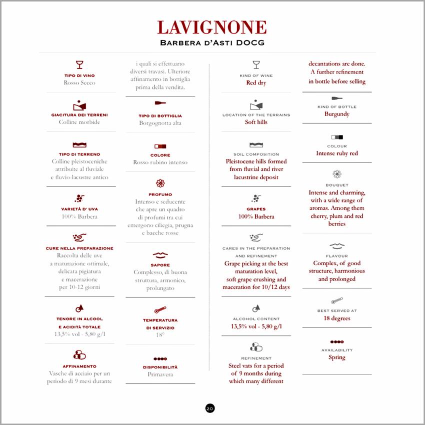 lavignone-scheda.jpg
